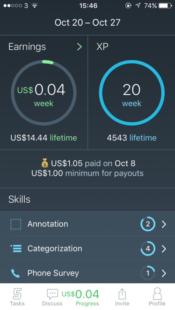 This is how much I made in my first three weeks using Spare5.