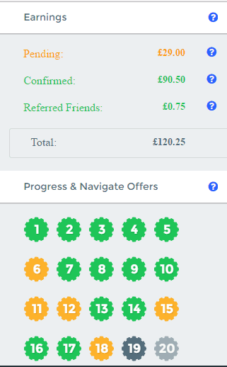 My 20 cogs proof of earnings. I've actually just completed all 20 cogs, but as you can see, the last two haven't validated (turned green) yet