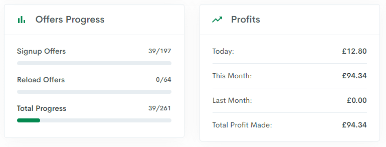 a screenshot showing my earnings after 10 days of casino offers on bonus accumulator